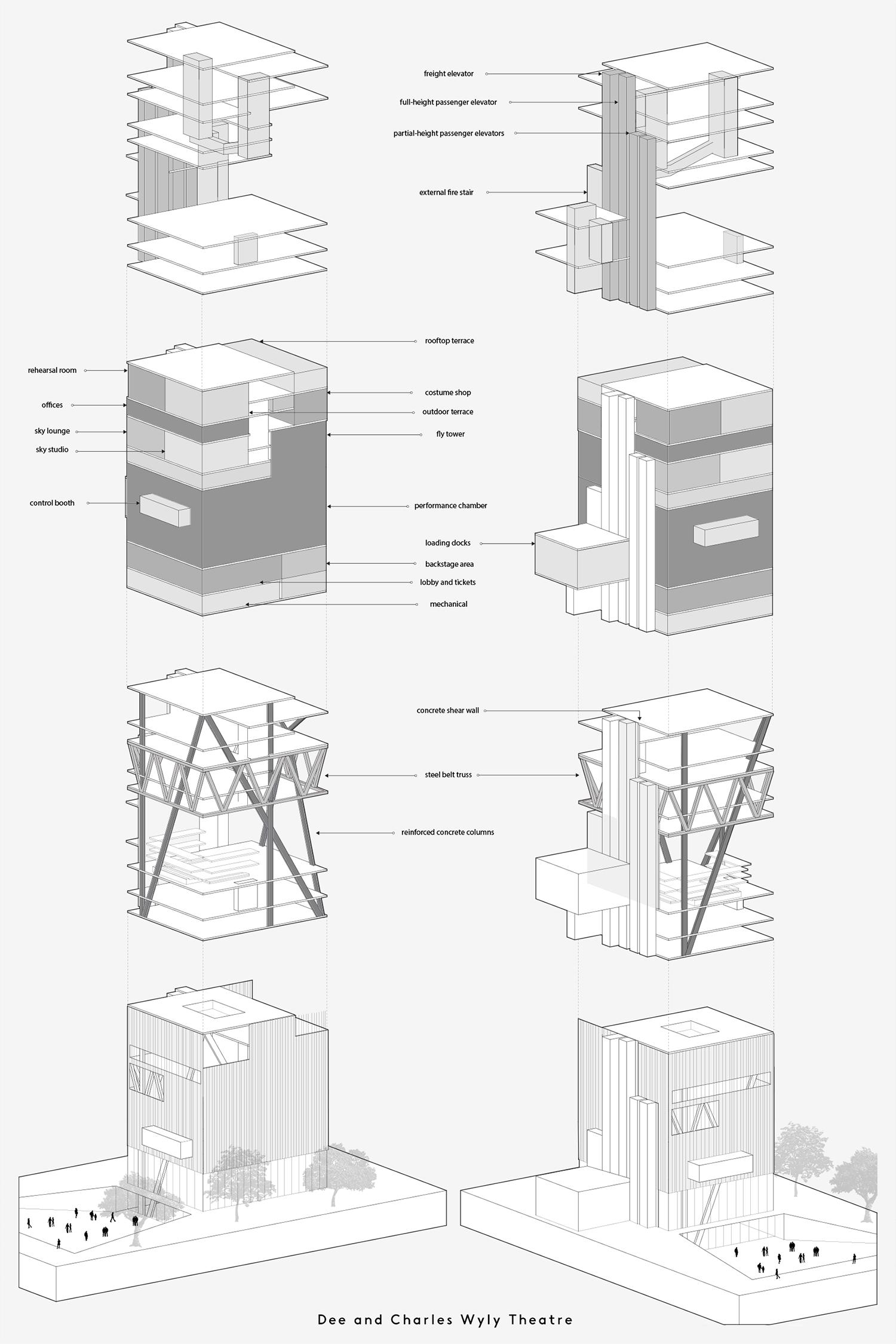 Wyly Theatre OMA REX Diagram Exploded Axon Plan Section Jonathan Malott